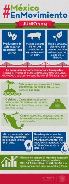 Las buenas noticias de Junio #MéxicoEnMovimiento