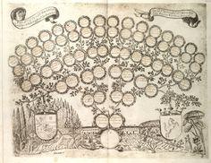 6 Generation Family Tree Chart ~ cómo-hacer-un-árbol-genealógico. Genealogy Chart, Genealogy Research, Family Genealogy, Family Tree Designs, Family Tree Art, Heritage Scrapbooking, Family Search, Ancestry, Family History