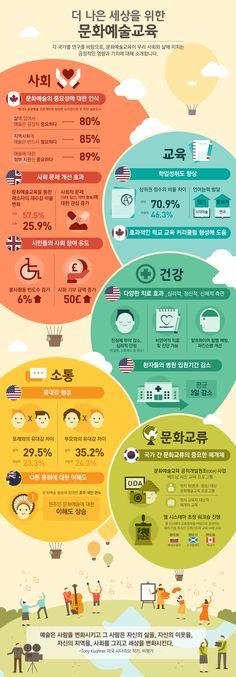 2014 한국문화예술교육진흥원_아르떼 인포그래픽_더 나은 세상을 위한 문화예술교육