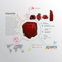 Lopezite was first described in 1937 for an occurrence in Iquique Province, Chile & named for Chilean mining engineer Emiliano López Saa.
