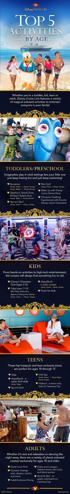 Check out these top 5 activities by age on a Disney Cruise vacation! Our Laughing Place Travel is ready to help you plan your magical Disney vacation because at OLP Travel, we put the Pixie Dust in Concierge Service! Disney Cruise Line, Disney Fun, Disney 2017, Disney Stuff, Disney Magic, Walt Disney, Disney Destinations, Disney Vacations, Disney Trips