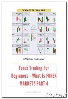 Great Advice And Ideas About Forex That Anyone Can Grasp. To those who don't know the details, Foreign Exchange seems confusing. Forex Trading Tips, Money Trading, Day Trading, Forex Trading Strategies, Crypto Currencies, Get One, How To Make Money, Investing, Told You So