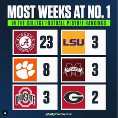 College Football Playoff, Alabama Football, Lsu, Sports Pictures, Alabama Crimson Tide, Roll Tide, All About Time