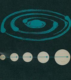 Sir Fred Hoyle. The Nature of the Universe. 1968