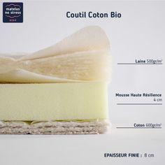 Matelas Couffin Confort Douillet