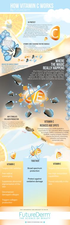 Infographic: How Vitamin C Works! I use it everyday! Try our fav from ZO Skin Health! C-Brite at New Jersey Plastic Surgery! Contact us to see the difference for yourself! surgery infographic Infographic: How Vitamin C Works in Your Skin - FutureDerm Biotin, Organic Skin Care, Natural Skin Care, Natural Face, Organic Beauty, Vitamin C Pulver, Best Vitamin C, Vitamin C For Face, Page Web