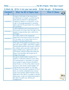 Close Read the Bill of Rights from TheWisestOwl on TeachersNotebook.com -  - Breaks down the Bill of Rights into its individual amendments. Children follow Close Reading protocol to decipher the meaning of each amendment. Common Core aligned Human Rights Module 1.