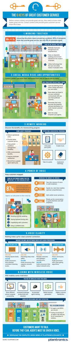 The 6 Keys of Great Customer Service #infographic #customerservice
