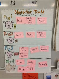three little pigs character trait chart