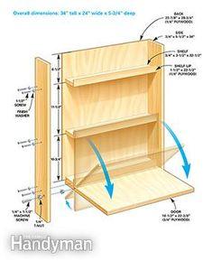 Figure A: Car Care Cabinet