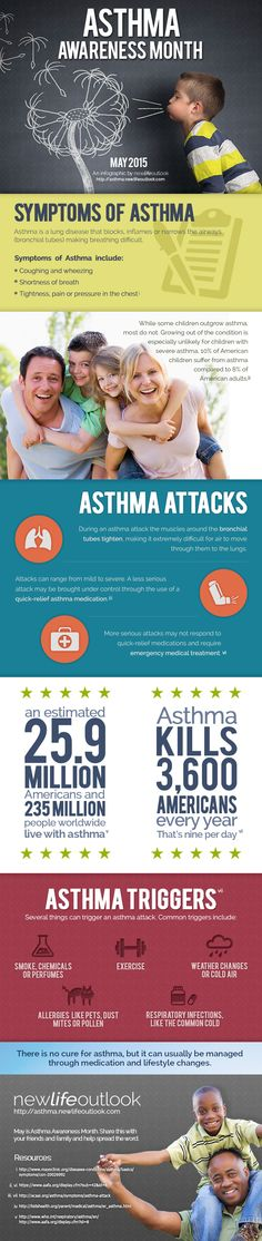 May is Asthma Awareness Month, the perfect opportunity to do your part to end asthma stigma.