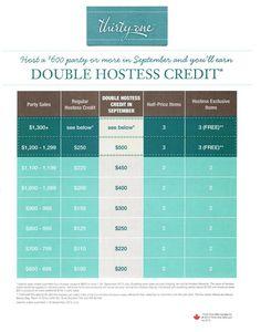 September Special... DOUBLE Hostess credit!! Amazing!! www.mythirtyone.ca/jenniferjohnson