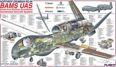 inch Photo Puzzle with 252 pieces. (other products available) - Northrop Grumman Global Hawk Block 40 Cutaway Poster - Image supplied by FlightGlobal - Jigsaw Puzzle made in the USA Drones, Uav Drone, Military Weapons, Military Aircraft, Military Tactics, Cutaway, Rolls Royce, Aircraft Design, Panzer