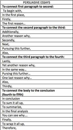 Useful Words and Phrases to Write a Great Essay – ESL Buzz Writing a college application essay is not easy, these are some useful hints Academic Essay Writing, Persuasive Essays, English Writing Skills, Essay Writing Tips, Writing Words, Teaching Writing, Writing A Book, Learning English, Argumentative Essay