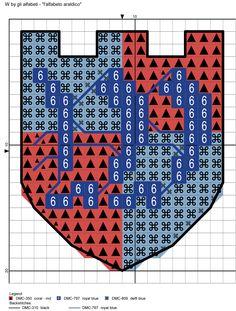 alfabeto araldico W