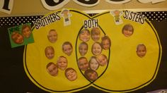Venn Diagram for brothers and sisters (families and communities unit)