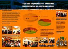 Folder de patrocínio Ancora - Rio Info - miolo - aberto | Flickr - Photo Sharing!