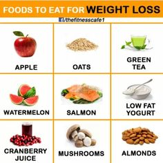 Help lose belly fat fast