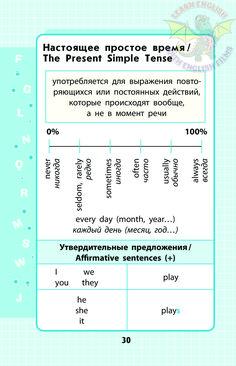 Английский язык 1-4 классы в схемах и таблицах. Вакуленко Н.Л.
