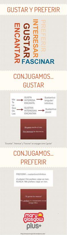 A1 - Los verbos GUSTAR y PREFERIR. Infografía de Mary Glasgow, by Maje Abilleira.