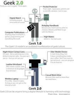 Oui je suis un geek