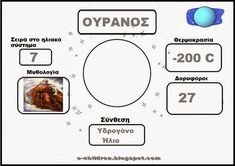 Solar System, Blog, Kids, Aliens, Greek, Space, Planets, Young Children, Floor Space