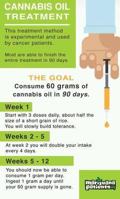 cannabis-oil-treatment