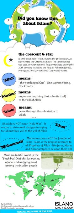 Did you know this about Islam ?