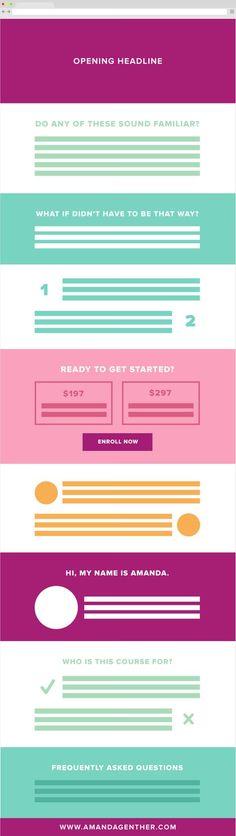 My 8-step process fo
