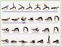 An list of the most important yoga poses for beginners. Jump start your home practice or prepare for classes by getting to know these poses. Ashtanga Yoga, Vinyasa Yoga, Yoga Restaurativa, Yoga Flow, Patanjali Yoga, Yoga Routine, Begginers Yoga, Yoga Works, Yoga Breathing