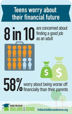 For job results teen