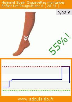 Hummel Spain Chaussettes montantes Enfant fire Rouge/Blanc 6 ( 28 31 ) (Sports Apparel). Réduction de 55%! Prix actuel 9,03 €, l'ancien prix était de 19,93 €. http://www.adquisitio.fr/hummel/spain-chaussettes-14