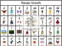 Navajo Vowel Poster Learn the Navajo Language (Diné Bizaad) More Information: http://navajopeople.org/blog/navajo-vowel-poster/