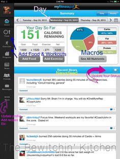 How To Use My Fitness Pal For Weight Loss Success   The Bewitchin' Kitchen