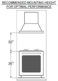 Recommended Mounting Height Vent Hood Kitchen Ventilation Range Hood