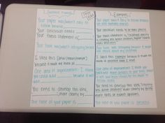 Sentence Frames for Middle School Peer Editing created with Mallory Pippen.