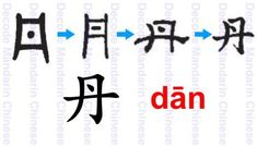 Learn Mandarin Chinese much easier, faster and better in less time. Learn Mandarin, Chinese Words, Pictogram, China, Learning, Chinese Language, Studying, Teaching, Porcelain