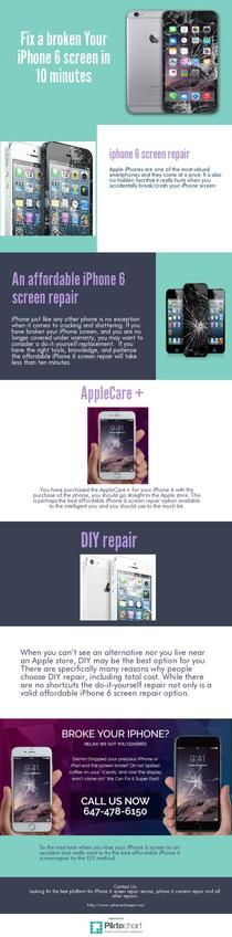 Fix a broken Your iPhone 6 screen in 10 minutes | Piktochart Infographic Editor