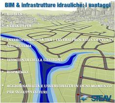 I molteplici vantaggi dell'adozione del #BIM per la gestione delle #infrastrutture #idrauliche: avere a disposizione un modello unico e integrato permette analisi e controllo per l'intero ciclo di vita dell'opera, valorizzandola dunque nel tempo, e ne migliora l'efficienza grazie all'interoperabilità dei sistemi adottati.