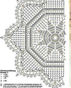 Free Crochet Doily Patterns, Crochet Doily Diagram, Crochet Mandala, Crochet Chart, Crochet Motif, Crochet Doilies, Crochet Flowers, Crochet Wool, Crochet Round