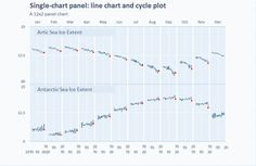 Excel chart: single-chart cycle plot.