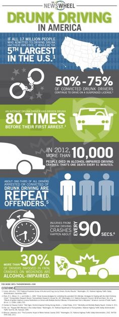 Drunk Driving infographic