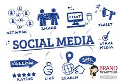 The gravity of #socialmedia pulls almost every bit of #marketing today. #BrandMommy serves expertise to spill the right information at the right platform. For more: http://bit.ly/2e6uKuB #socialmedia #socialmediaoptimization #socialmediamarketing #SMO #SocialMediaMarketingAgency