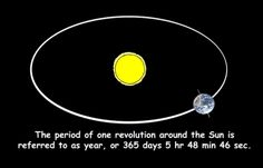 Bhaskaracharya calculated the time taken by the earth to orbit the sun in the 5th century, many years before the astronomer Smart.