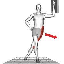 Home Exercise Iliotibial Band Stretch | Iliotibial Band Syndrome: It's more than just a painful knee