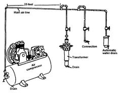 shop air compressor piping diagram bing images garage workshop rh pinterest com air compressor piping diagram Compressed Air Piping Diagram