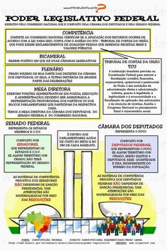 MAPA MENTAL SOBRE PODER LEGISLATIVO Law Courses, Mental Map, Organization Skills, Law And Order, Student Life, Law School, Social Science, Education, Learning