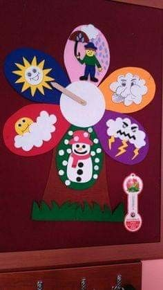 This Pin was discovered by Rum Preschool Classroom Decor, Preschool Boards, Preschool Activities, Preschool Weather, Weather Crafts, School Board Decoration, School Decorations, Diy And Crafts, Crafts For Kids