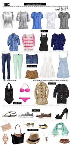 euro vacation packing. This is a good base packing list but the shorts are a no go and so are the heels. Wedges are your BFF because of the old cobblestone streets in some places. Also you want a variety of jeans not just skinny.