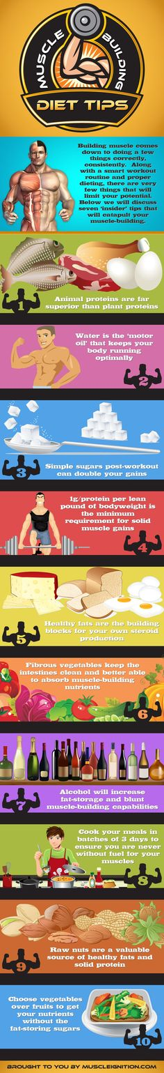 Muscle Building Diet Tips #infografía